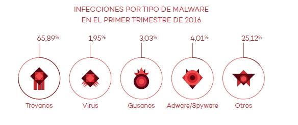 Pandalabs Malware ransomware