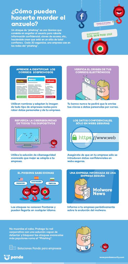 infografía-ataques-phishing