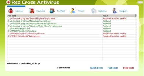 Scan carried out by RedCrossAntivirus